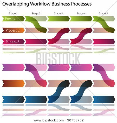 An image of a overlapping workflow business processes charts.