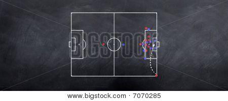 Corner Kick Attacking Soccer Strategy