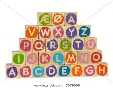 Scandinavian alphabet