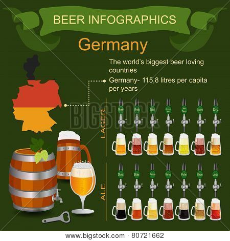 Beer Infographics Germany