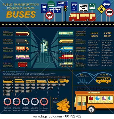 Transportation Infographic