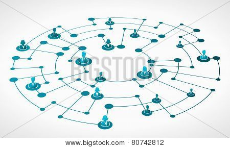 Business network grid