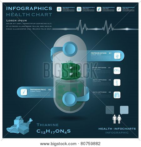 Vitamin B Pill Capsule Health And Medical Infographic Infocharts