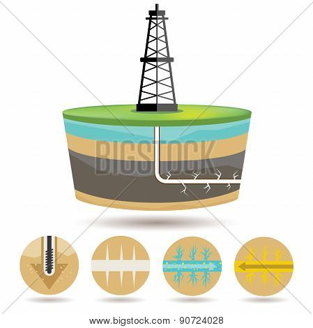 shale gas diagram