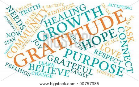 Gratitude Word Cloud