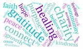 pic of word charity  - Charity word cloud on a white background - JPG