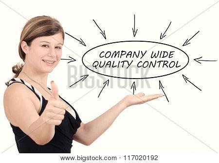 Company Wide Quality Control