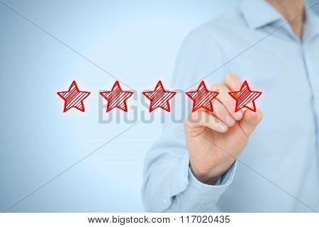 Review Increase Rating