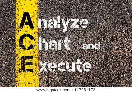 Acronym Ace Analyze Chart And Execute