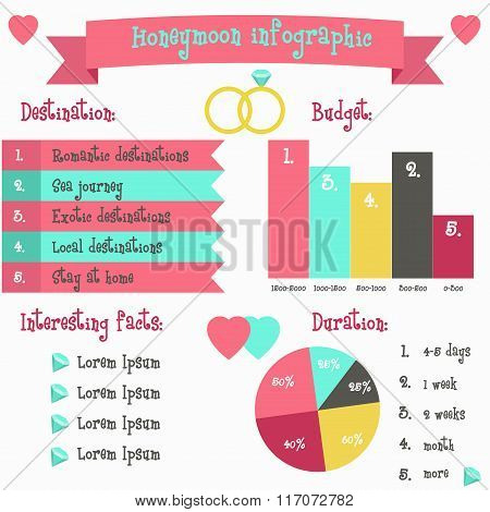 Honeymoon infographic