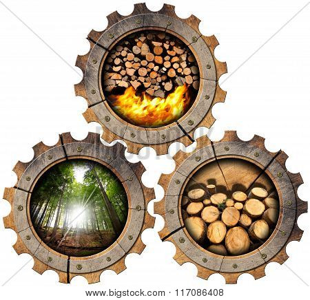 Firewood Production - Wooden Gears