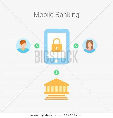 Pyament Of Mobile Banking. Mobile Banking With Smart Phone And Paycheck.