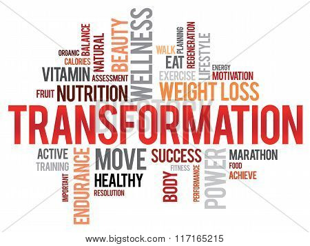 Transformation Word Cloud