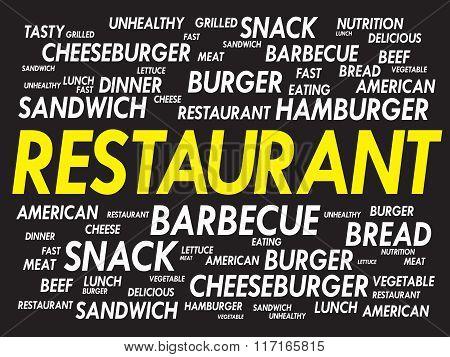 Restaurant Word Cloud