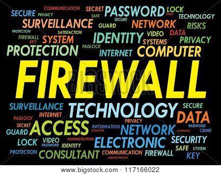 Firewall Word Cloud