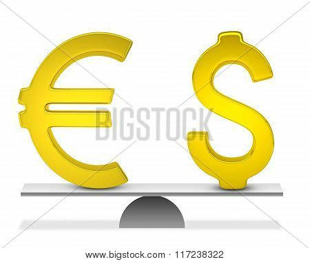 Euro and dollar sign on scales
