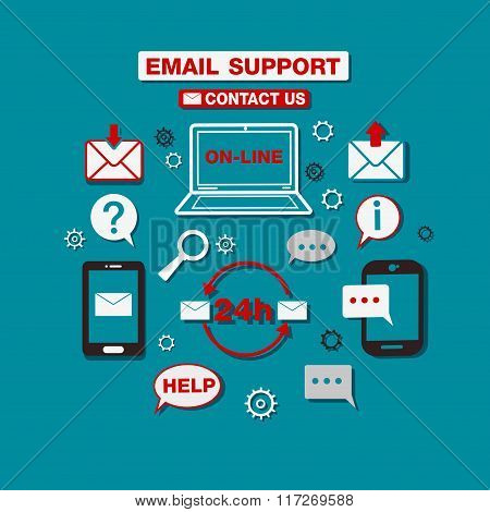 Online Technical Email Support Service