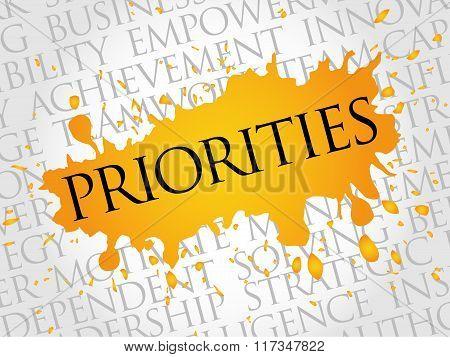 Priorities Word Cloud