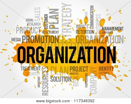 Organization Word Cloud