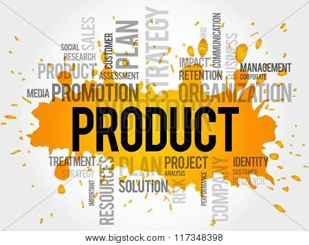 Product Word Cloud