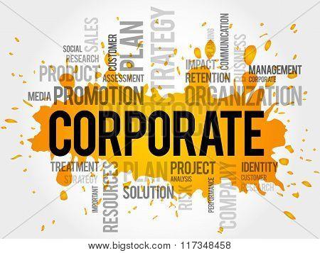 Corporate Word Cloud