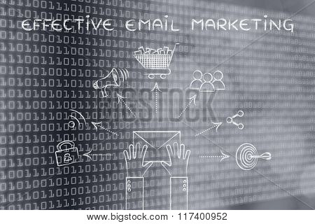 Shopping & Sharing Symbols Coming Out Of Envelope, Effective Email Marketing