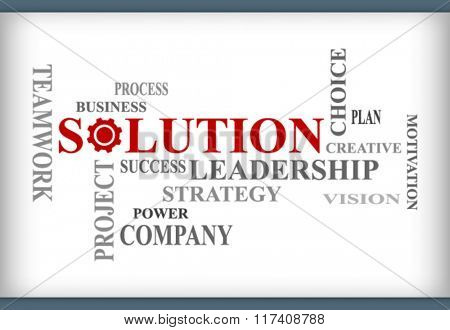 A word cloud of solution related items