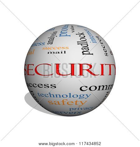Security 3D Sphere Word Cloud Concept