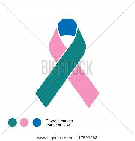 thyroid cancer ribbon vector