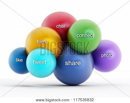 Social Media Cloud Computing