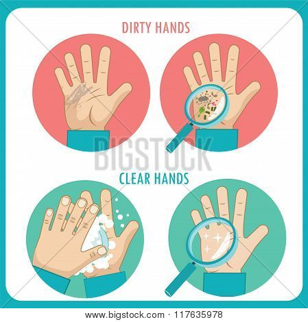 Dirty Hands. Clear Hands. Before And After. Hand Hygiene Flat Vector Icons In The Circle. Dirty Hands Tools. Hands Clean. Sign Of Clean. Unclean Hands. Unclean Hands Defence. Unclean Hands Discovery.