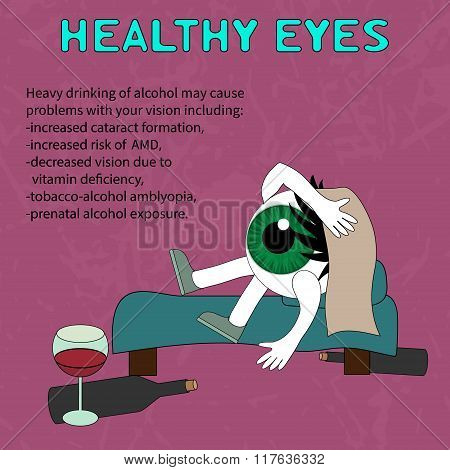 Harm to drinking to eye health.