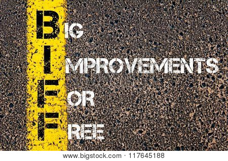 Business Acronym Biff Big Improvements For Free