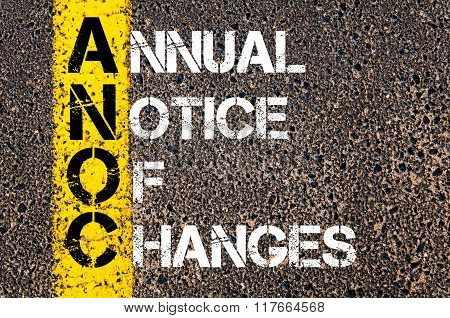 Business Acronym Anoc Annual Notice Of Changes