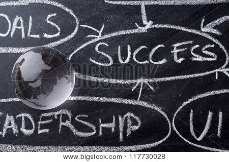 Success - Strategy Planning Flow Chart With Globe On Blackboard