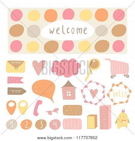 Blog objects set