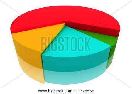 Color Pie Diagram