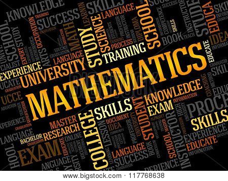 Mathematics Word Cloud