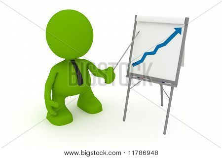 Growing Profits