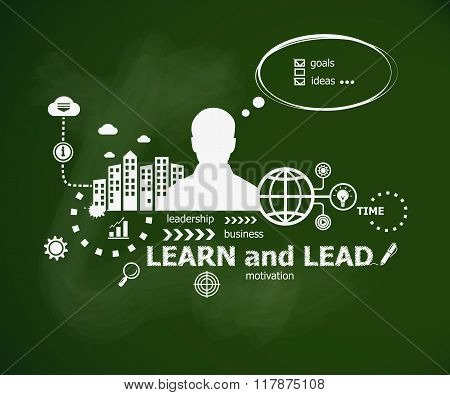 Learn And Lead Concept And Man.