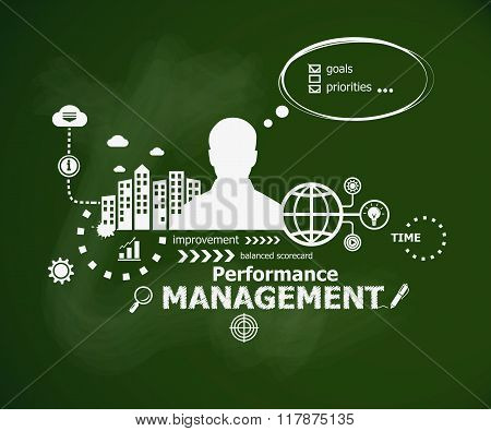 Performance Management Concept And Man.