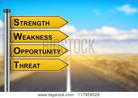 Swot Analysis Words On Yellow Road Sign