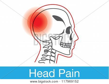 Head pain outline