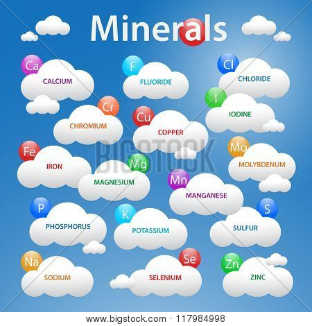 Medical minerals background with common names.