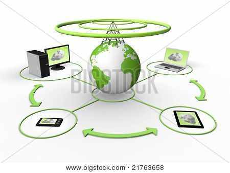 Wireless global cloud concept
