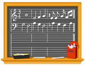 Music And Blackboard