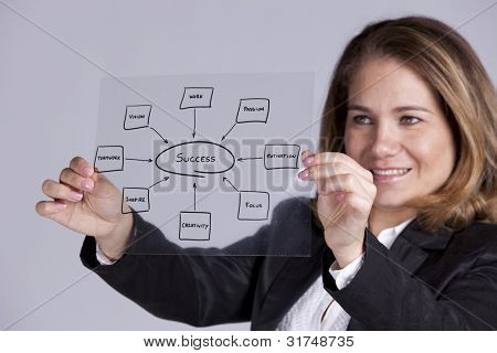 businesswoman showing a acetate with the keys for success
