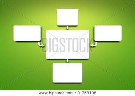 An image of a flowchart on a green background
