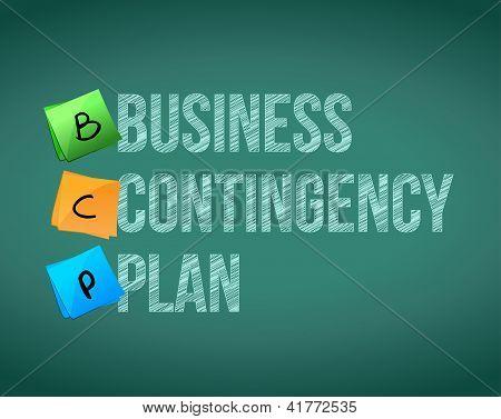 Post e plano de contingência de negócios