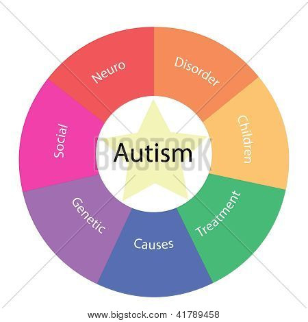 Autism Circular Concept With Colors And Star